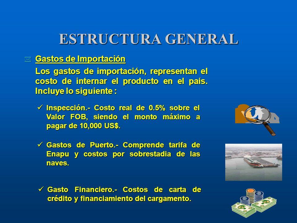 ESTRUCTURA GENERAL Gastos de Importación