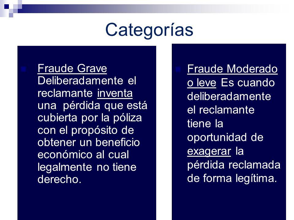 Categorías Fraude Moderado o leve Es cuando deliberadamente el reclamante tiene la oportunidad de exagerar la pérdida reclamada de forma legítima.