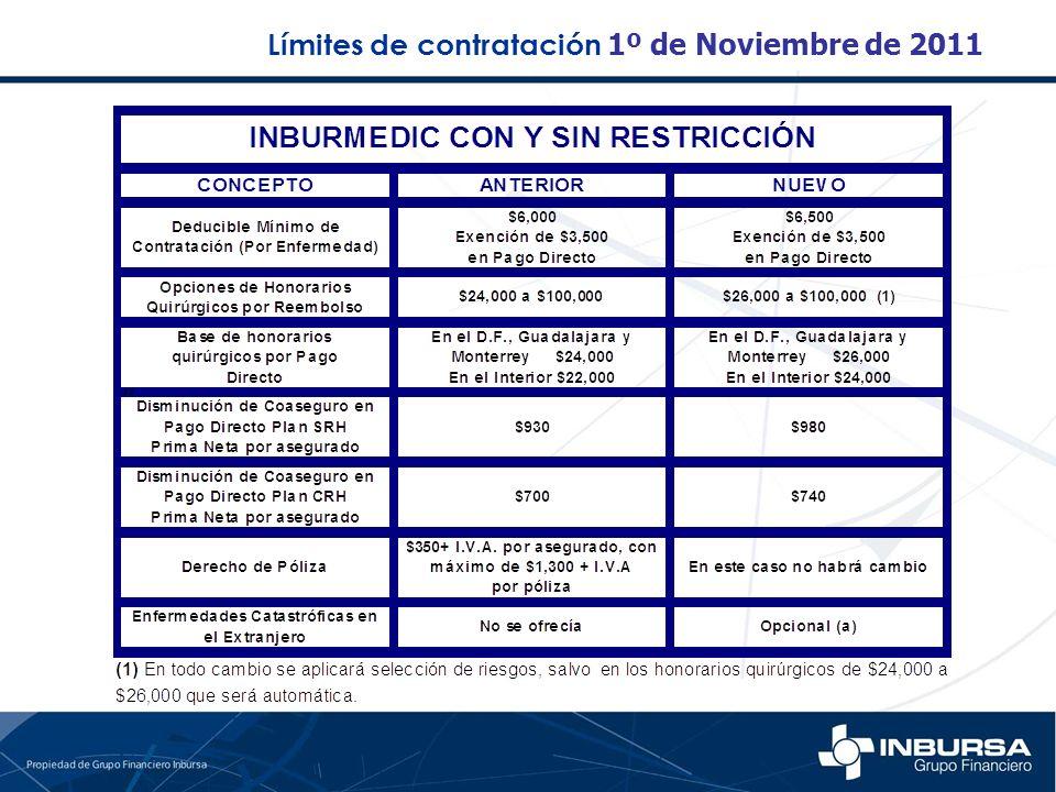 Límites de contratación 1º de Noviembre de 2011