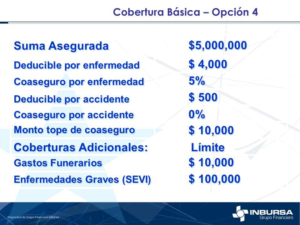 Coberturas Adicionales: Límite $ 10,000 $ 100,000