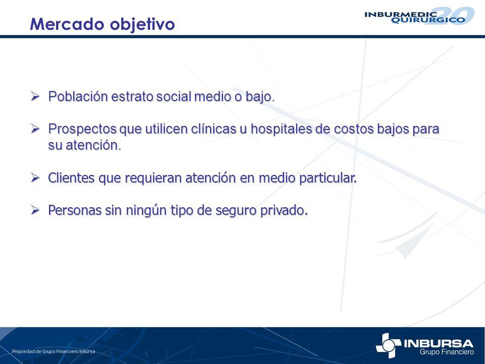 Mercado objetivo Población estrato social medio o bajo.