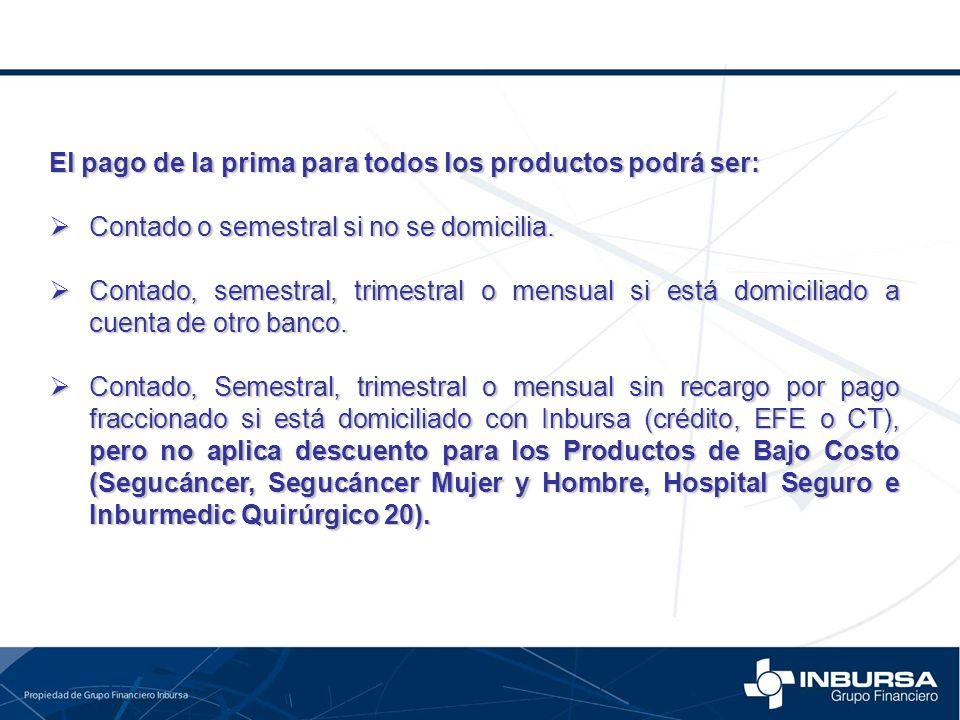 El pago de la prima para todos los productos podrá ser: