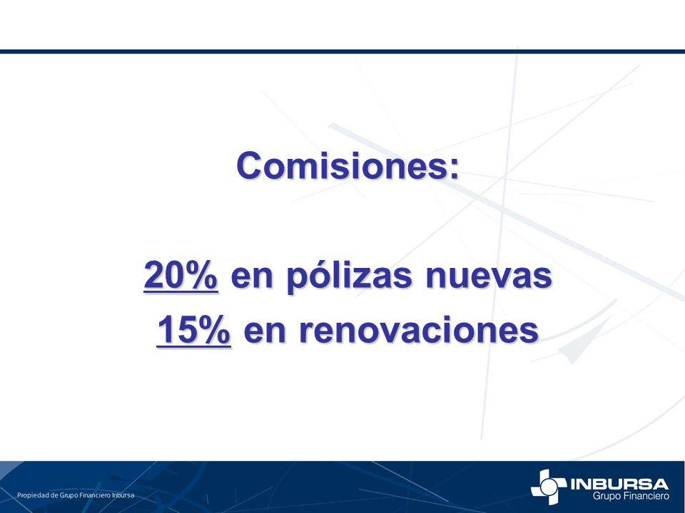 Comisiones: 20% en pólizas nuevas 15% en renovaciones
