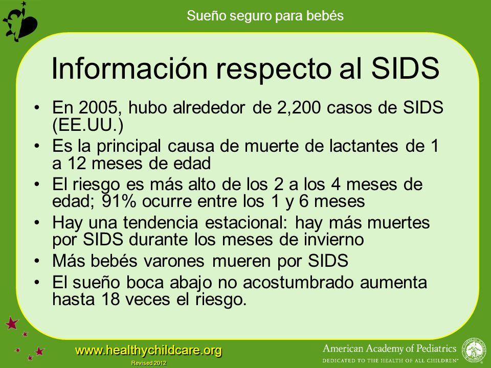 Información respecto al SIDS