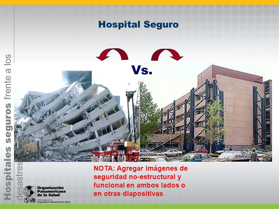 Hospital Seguro Vs. NOTA: Agregar imágenes de seguridad no-estructural y funcional en ambos lados o en otras diapositivas.