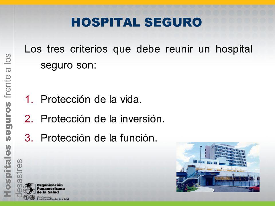 HOSPITAL SEGURO Los tres criterios que debe reunir un hospital seguro son: Protección de la vida. Protección de la inversión.