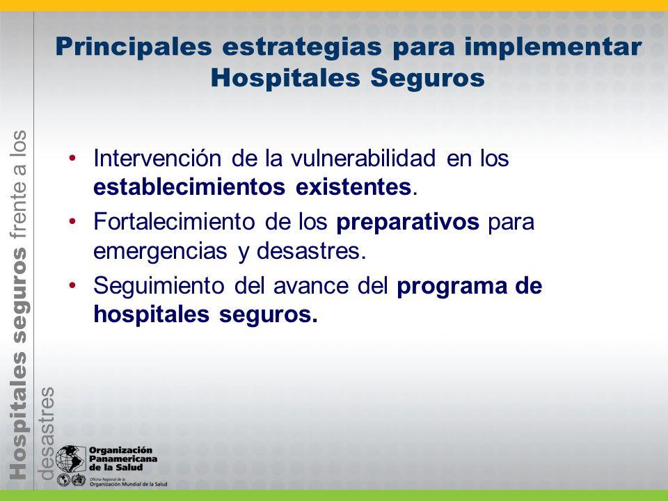 Principales estrategias para implementar Hospitales Seguros
