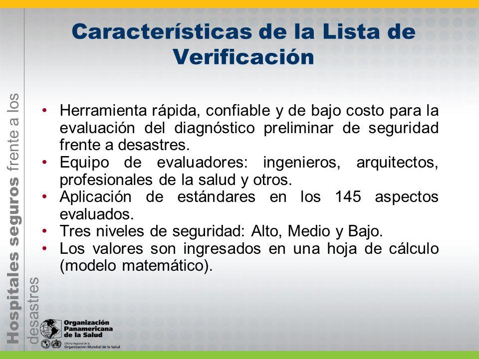 Características de la Lista de Verificación