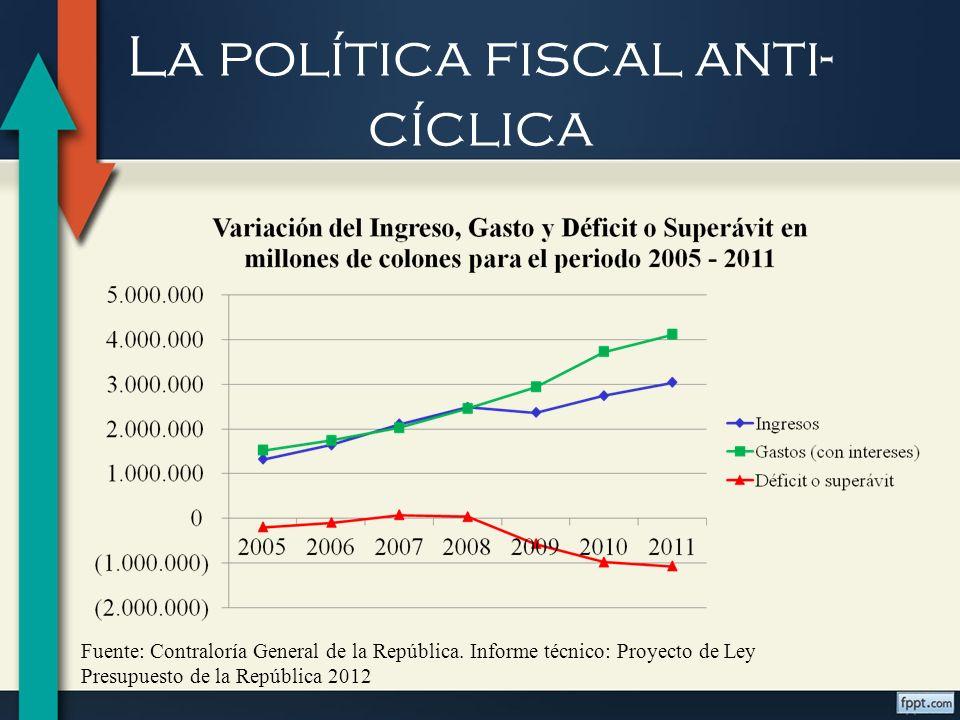 La política fiscal anti-cíclica