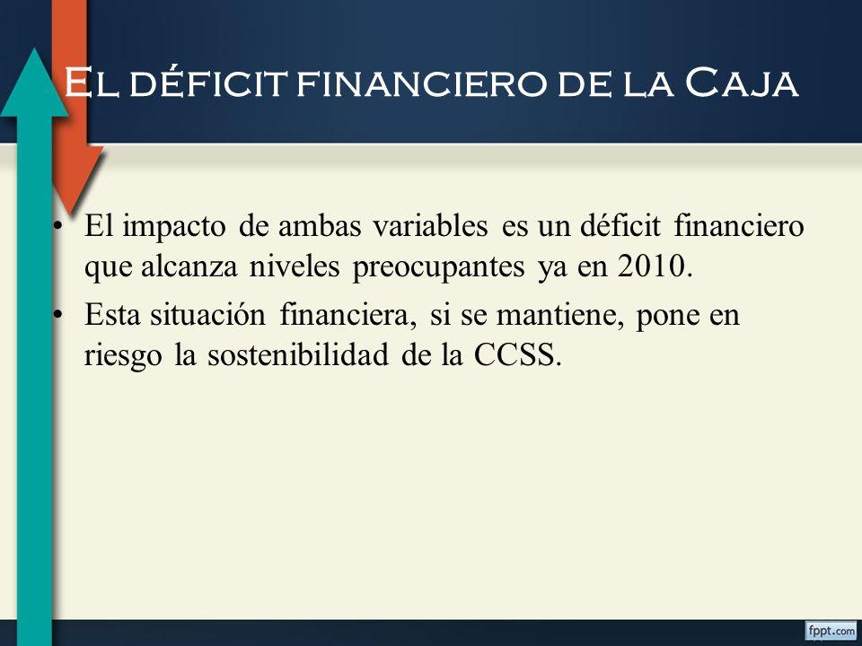 El déficit financiero de la Caja
