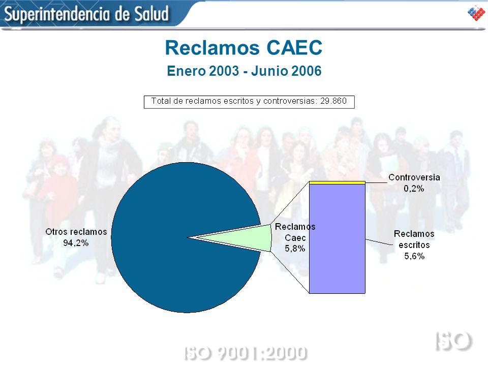 Reclamos CAEC Enero 2003 - Junio 2006
