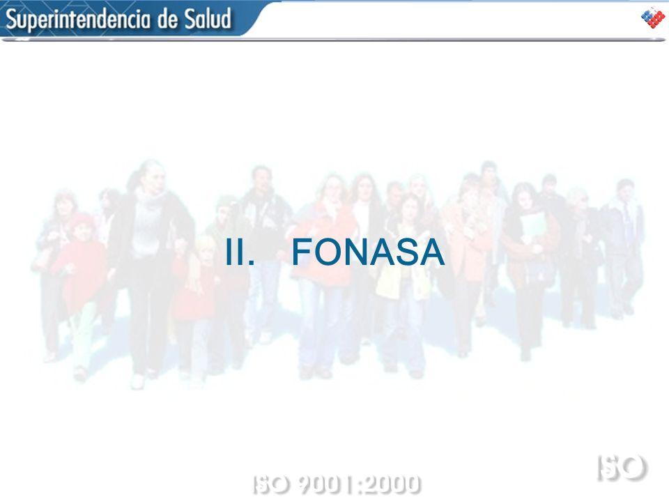 II. FONASA