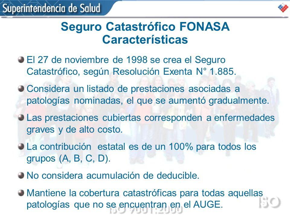 Seguro Catastrófico FONASA Características