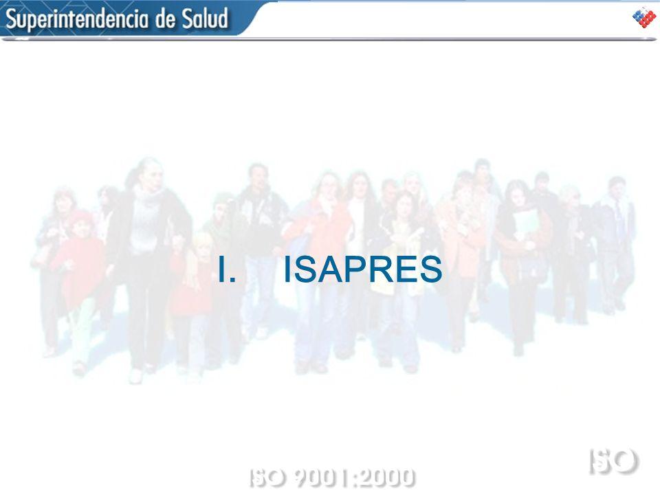 I. ISAPRES
