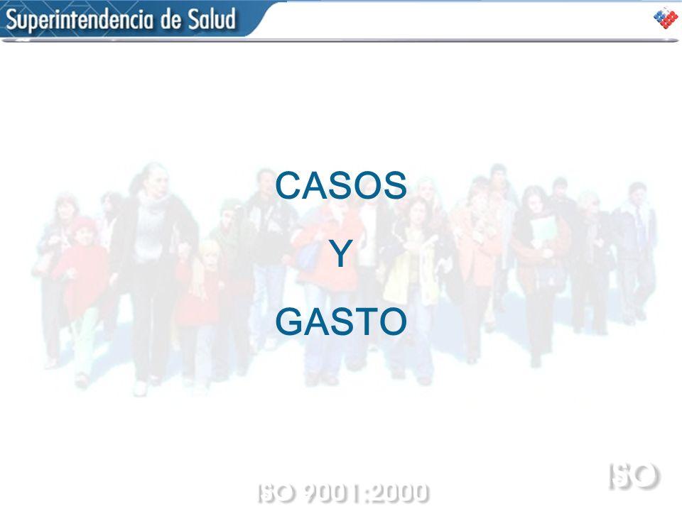 CASOS Y GASTO