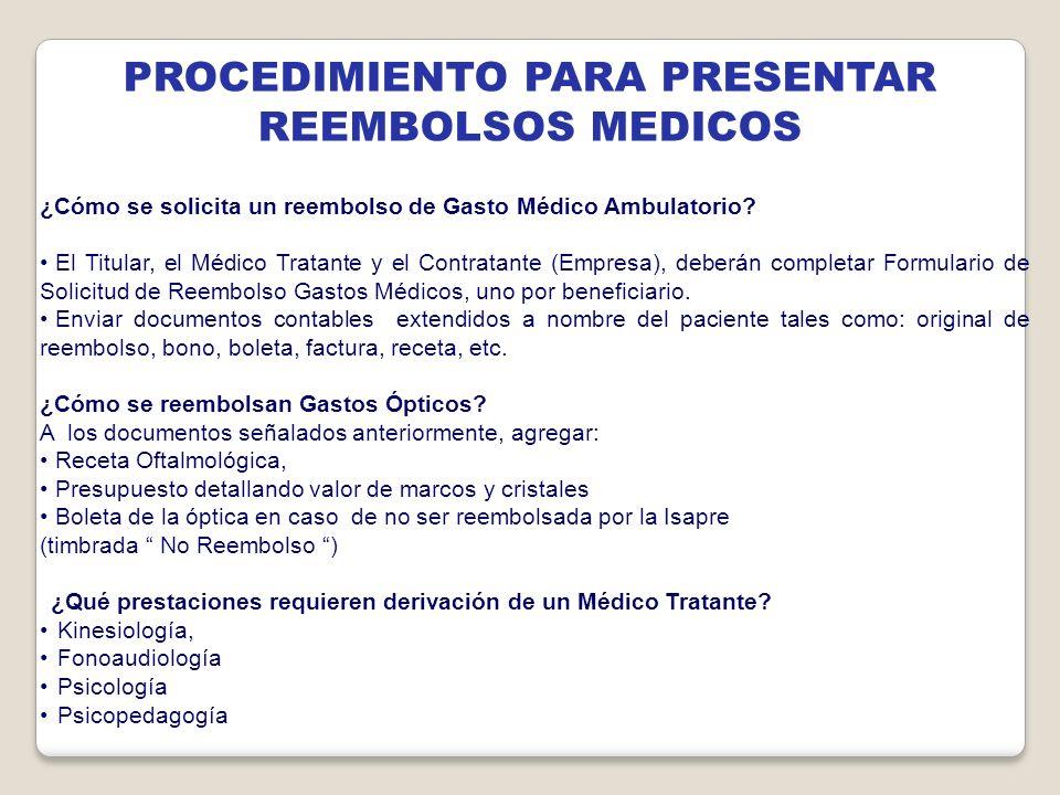 PROCEDIMIENTO PARA PRESENTAR REEMBOLSOS MEDICOS