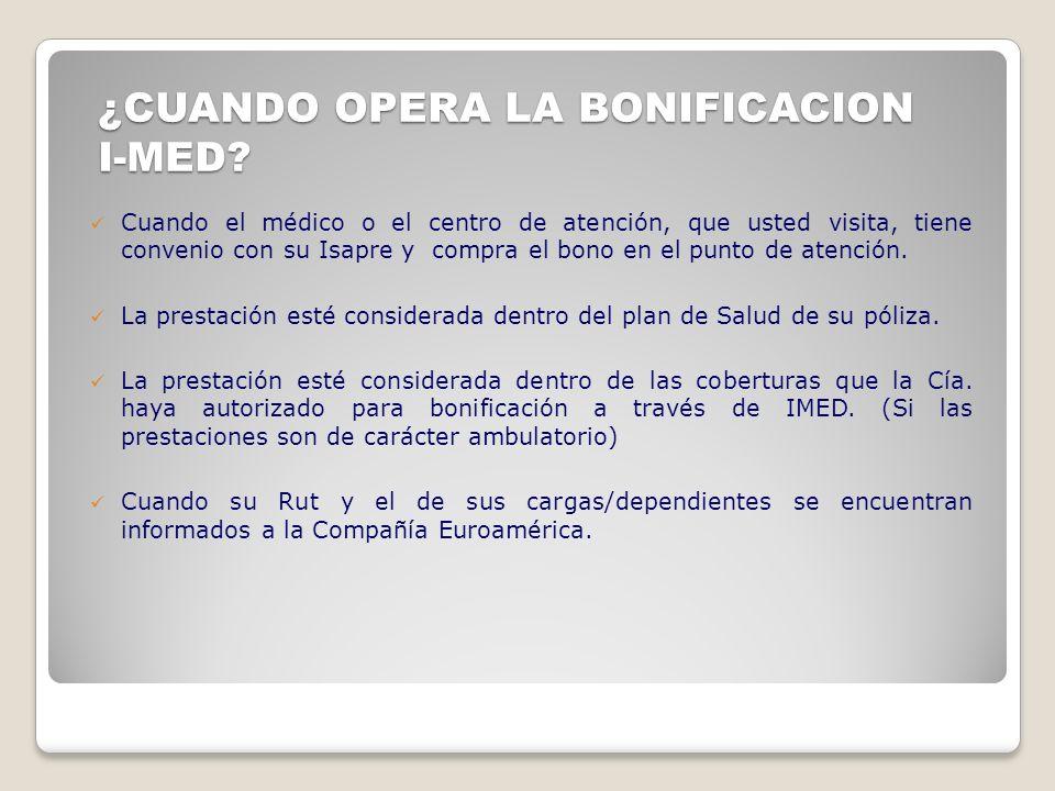 ¿CUANDO OPERA LA BONIFICACION I-MED
