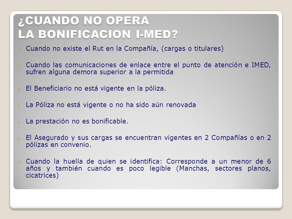 ¿CUANDO NO OPERA LA BONIFICACION I-MED
