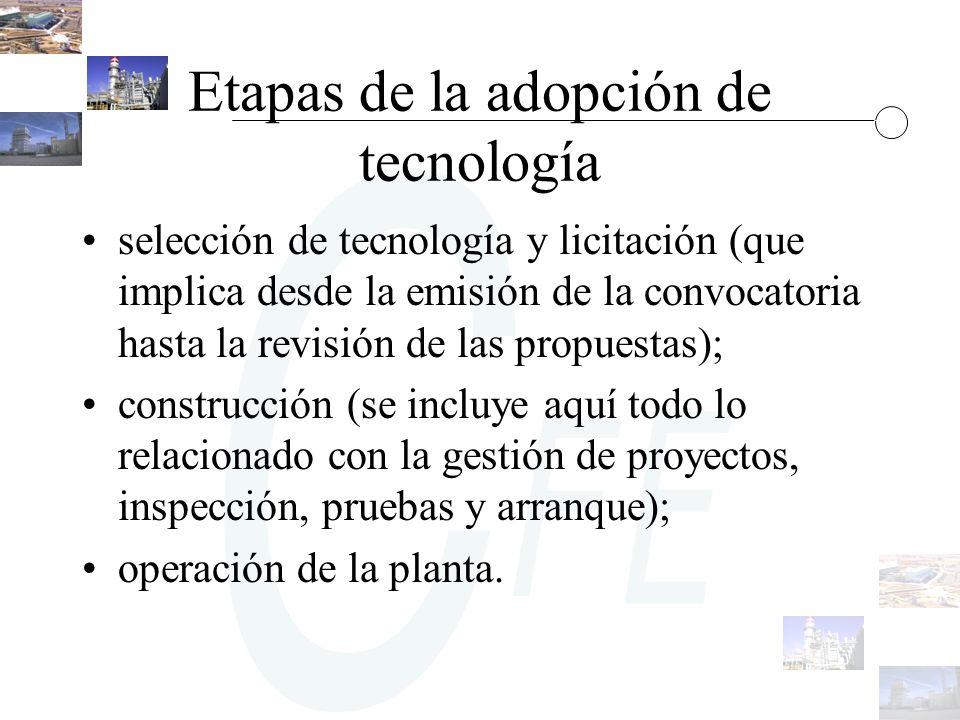 Etapas de la adopción de tecnología