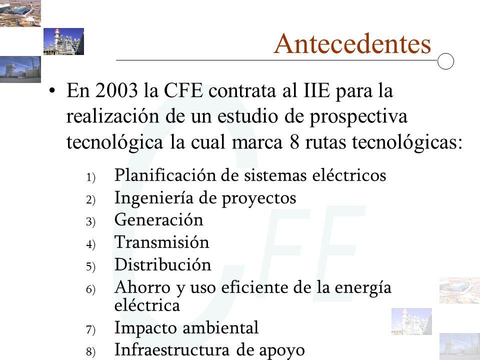 Antecedentes En 2003 la CFE contrata al IIE para la realización de un estudio de prospectiva tecnológica la cual marca 8 rutas tecnológicas: