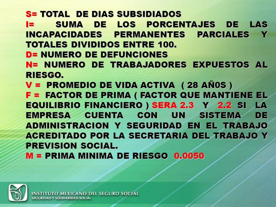 S= TOTAL DE DIAS SUBSIDIADOS