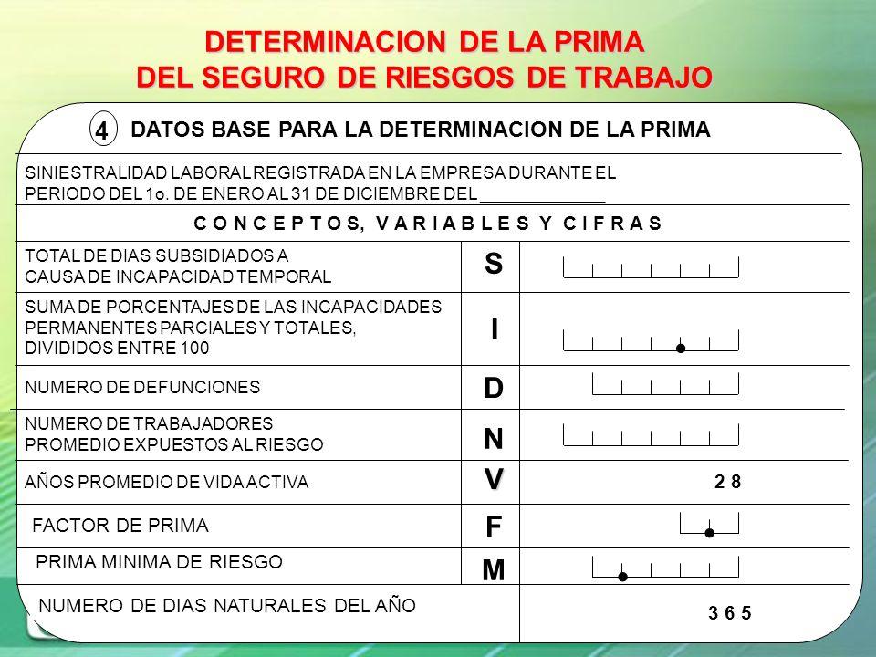 . . . DETERMINACION DE LA PRIMA DEL SEGURO DE RIESGOS DE TRABAJO S I D
