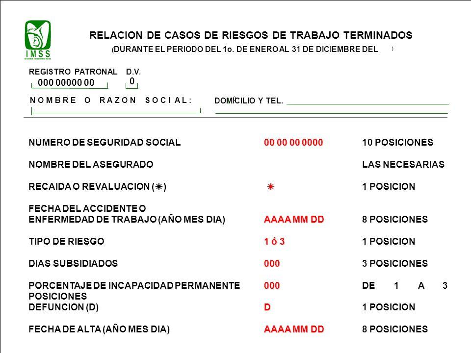 RELACION DE CASOS DE RIESGOS DE TRABAJO TERMINADOS