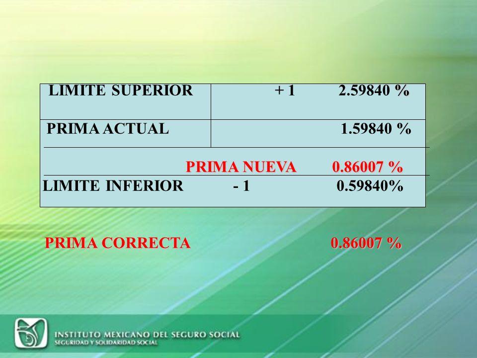 LIMITE SUPERIOR + 1 2.59840 % PRIMA ACTUAL 1.59840 % PRIMA NUEVA 0.86007 % LIMITE INFERIOR - 1 0.59840%