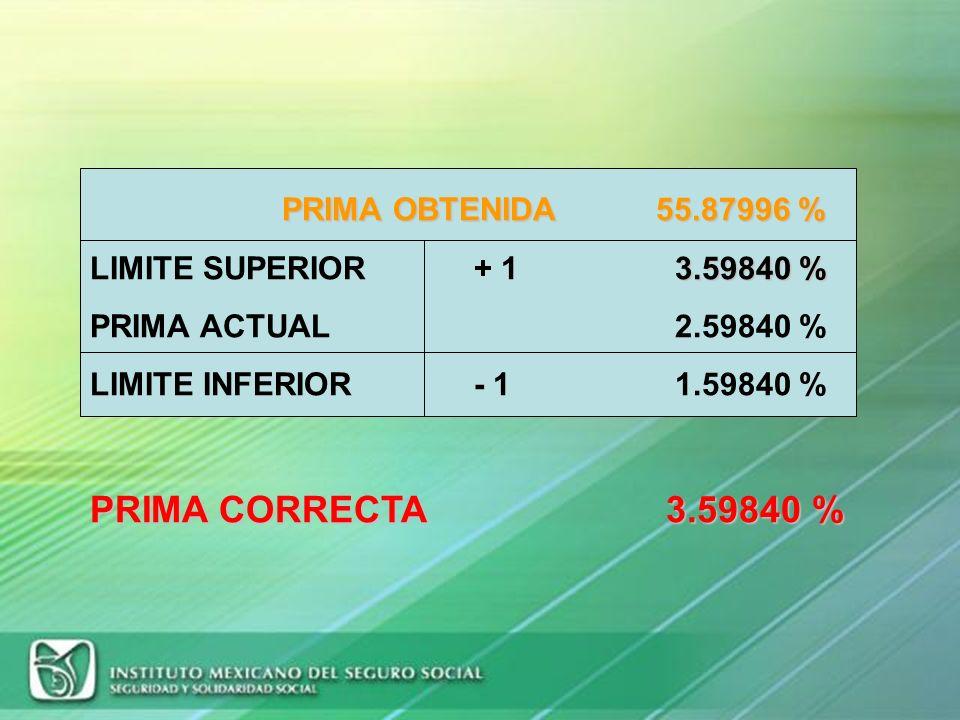 PRIMA CORRECTA 3.59840 % PRIMA OBTENIDA 55.87996 %
