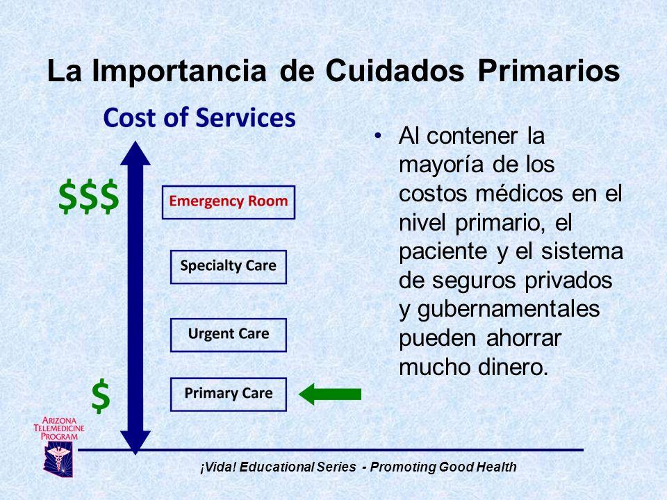 La Importancia de Cuidados Primarios