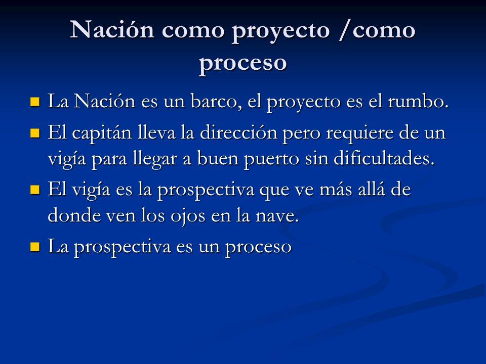 Nación como proyecto /como proceso