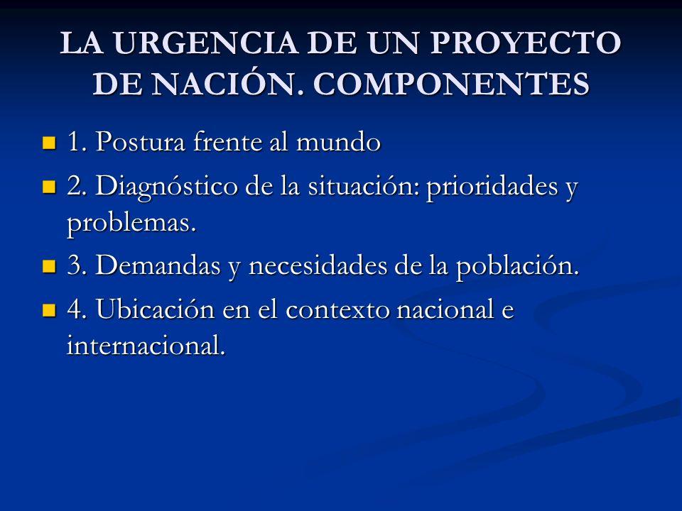 LA URGENCIA DE UN PROYECTO DE NACIÓN. COMPONENTES
