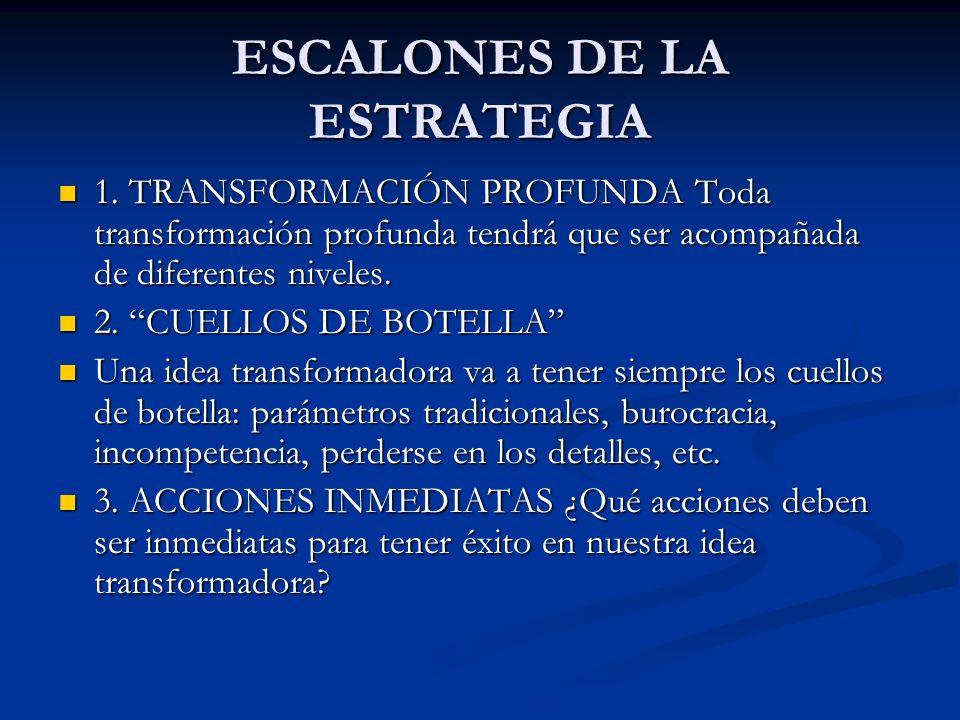 ESCALONES DE LA ESTRATEGIA