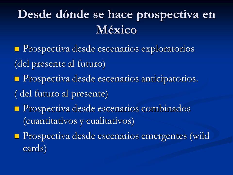Desde dónde se hace prospectiva en México