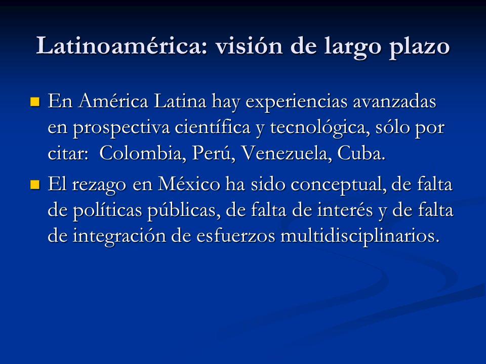 Latinoamérica: visión de largo plazo