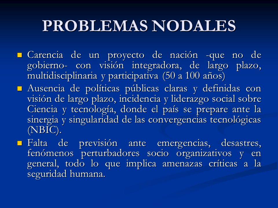 PROBLEMAS NODALES