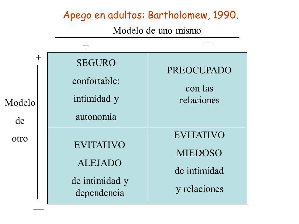 Apego en adultos: Bartholomew, 1990.