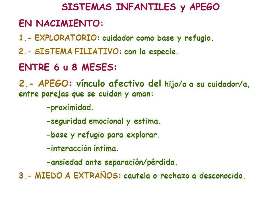 SISTEMAS INFANTILES y APEGO