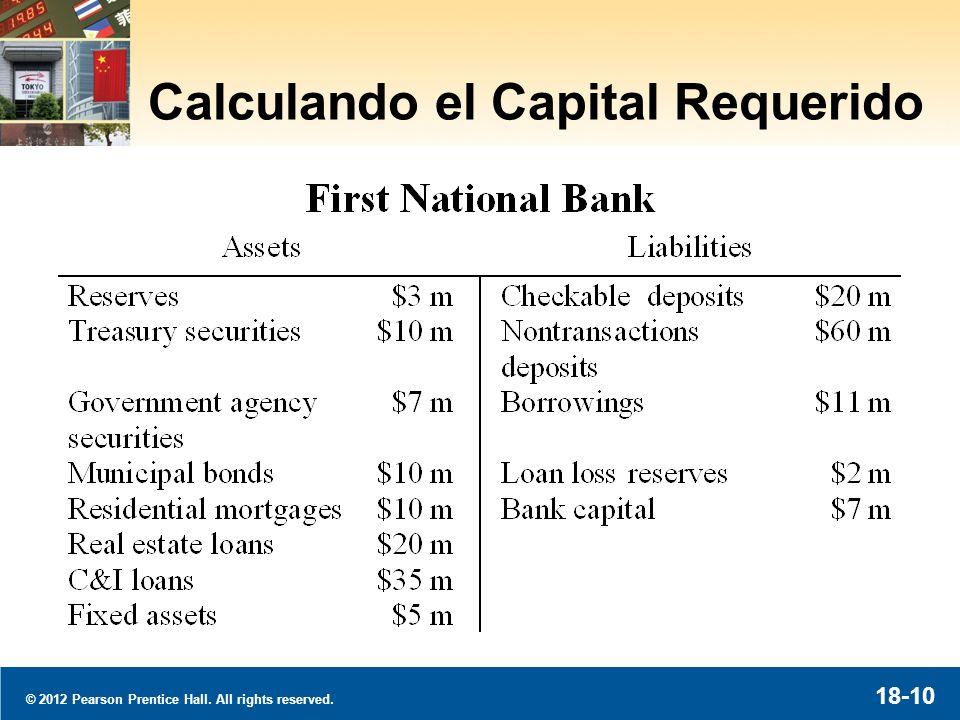 Calculando el Capital Requerido