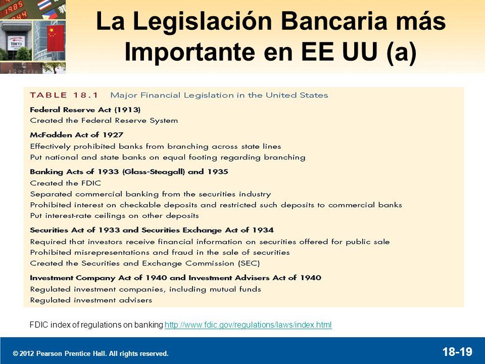 La Legislación Bancaria más Importante en EE UU (b)