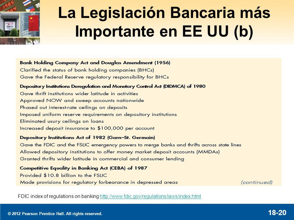 La Legislación Bancaria más Importante en EE UU (c)