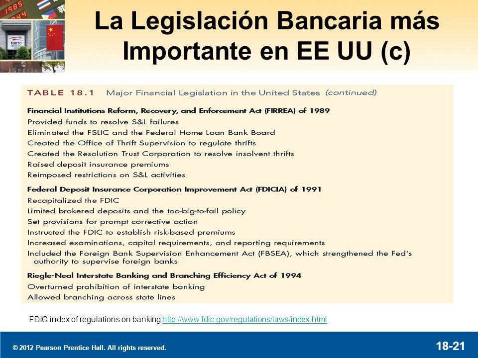 La Legislación Bancaria más Imortante en EE UU (d)