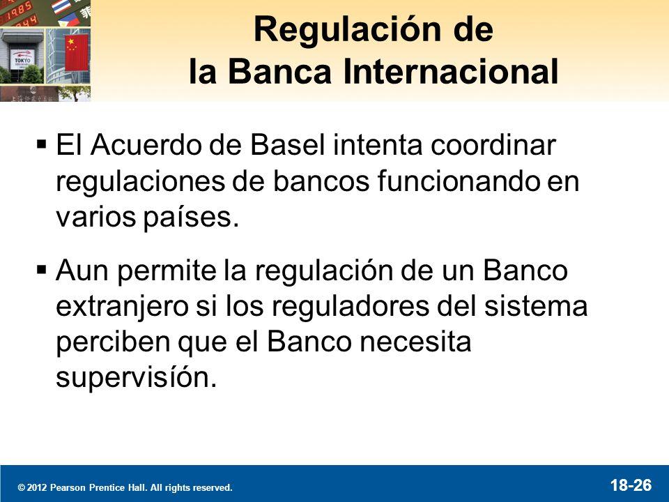 Costo de la Crisis Bancaria en Otros Países (a)