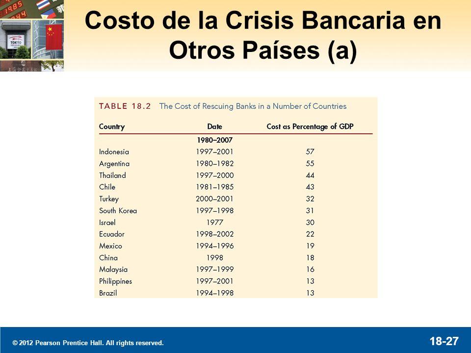 Costo de la Crisis Bancaria en Otros Países (b)
