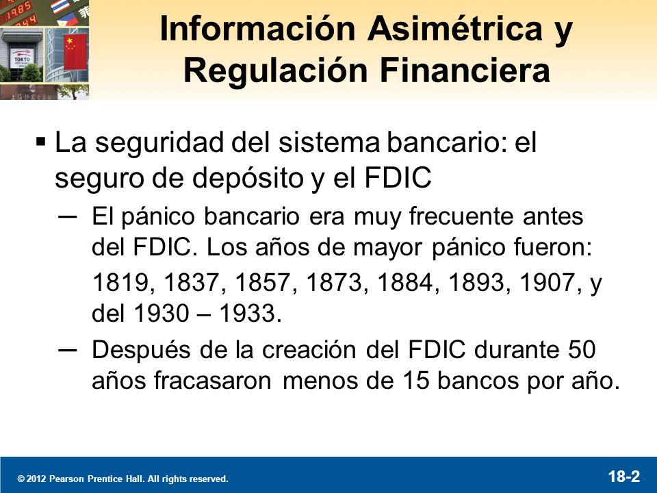Los Fracasos de Bancos en EE UU