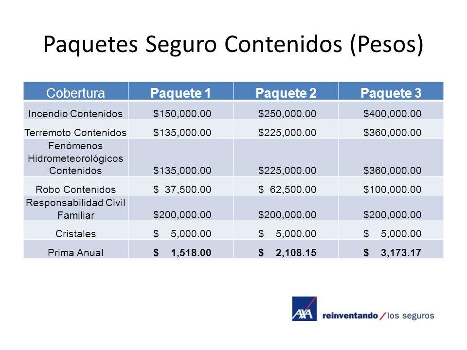 Paquetes Seguro Contenidos (Pesos)
