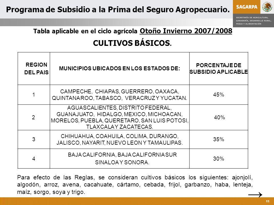 → Programa de Subsidio a la Prima del Seguro Agropecuario.