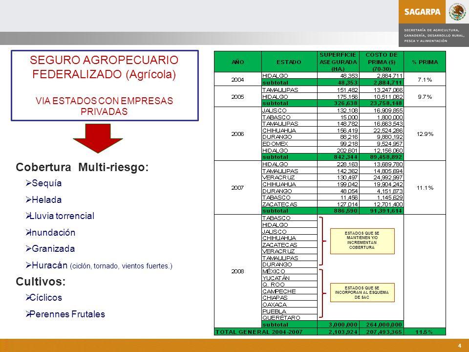 SEGURO AGROPECUARIO FEDERALIZADO (Agrícola)