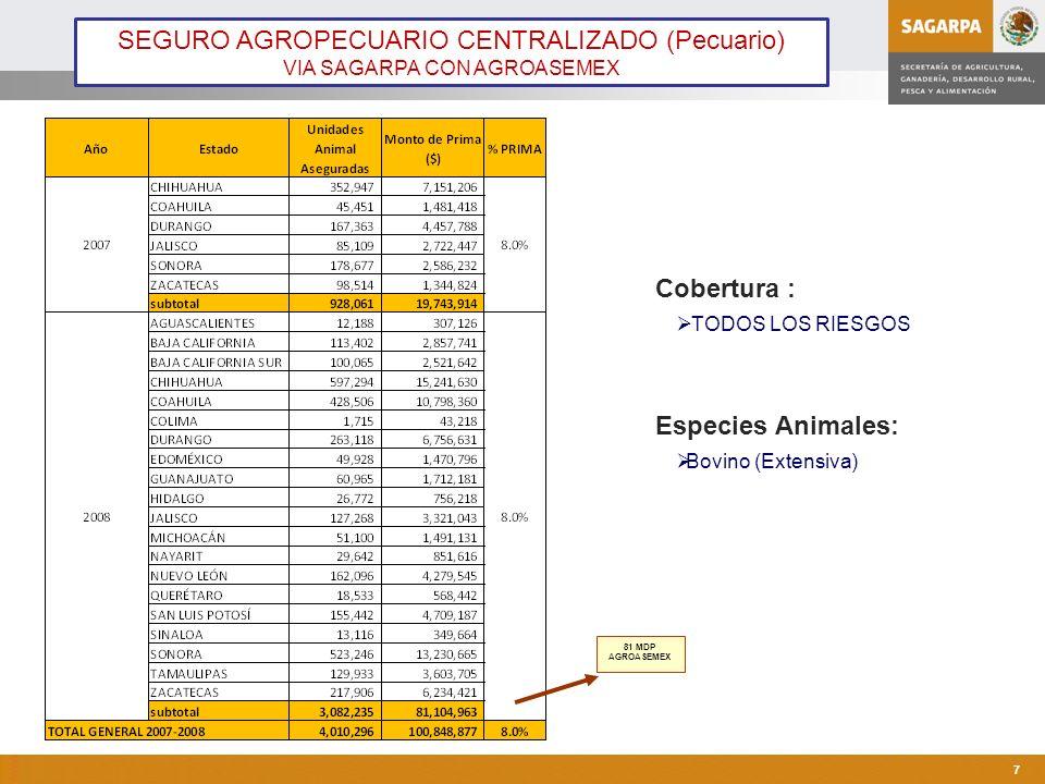 SEGURO AGROPECUARIO CENTRALIZADO (Pecuario)