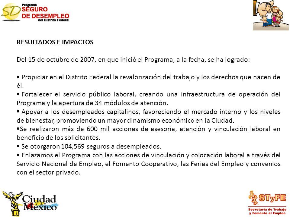 RESULTADOS E IMPACTOS Del 15 de octubre de 2007, en que inició el Programa, a la fecha, se ha logrado:
